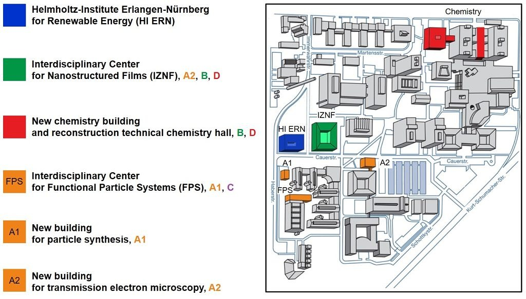 Overview of the research infrastructure created bei EAM on FAUs south campus
